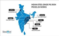 Indian Pig Iron Prices Likely to Remain Supported in Short Term