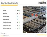 Weekly: Chinese Steel Market Highlights