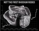 Rhodium price on track for new record as mine output plummets