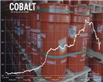 Reduced cobalt electric car batteries delayed amid price fall