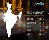 Indian Steel Market Weekly Snapshot