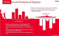 Rio Tinto: Iron Ore & Pellet Shipment Drops Over Maintenance and Safety Pauses